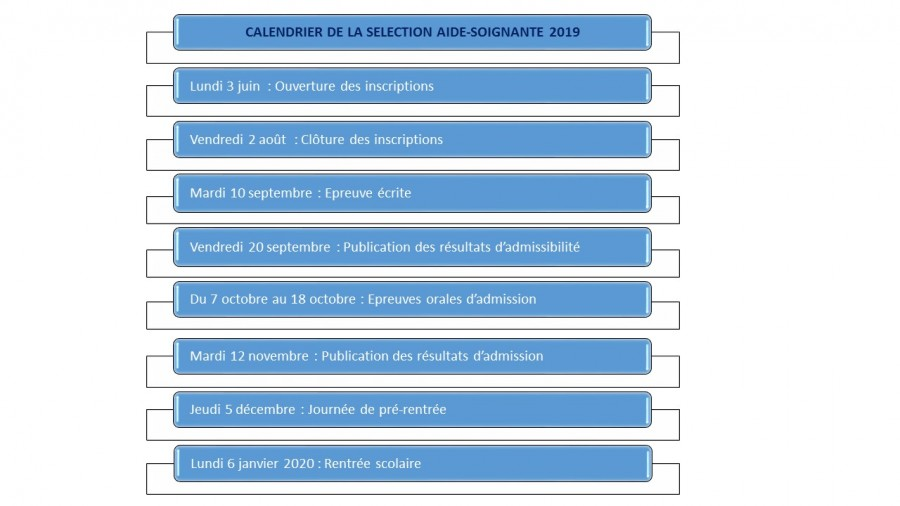 Calendrier sélection AS 2019